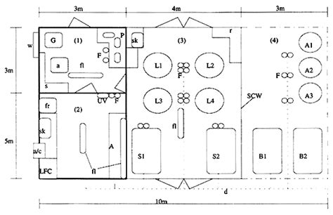 hatchery layout plan technical guidance on pearl hatchery development in the