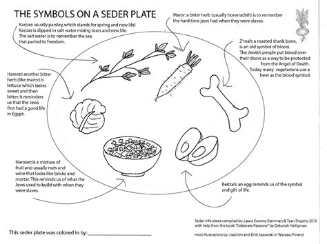 free coloring pages of seder plate