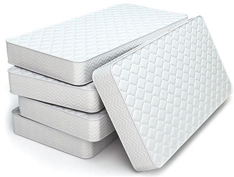 What Mattress Is Best For Me Quiz by Best Mattress Companies Consumeraffairs