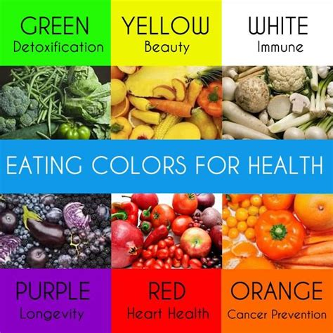 color for health eating colors for health food pinterest