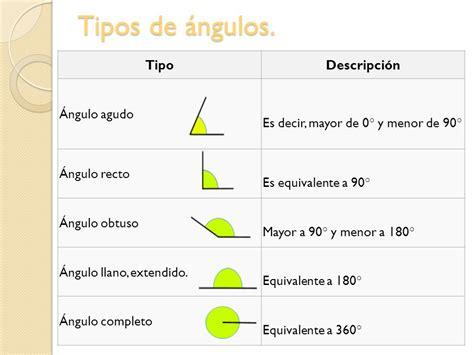 figuras geometricas angulos figuras geom 233 tricas ppt video online descargar