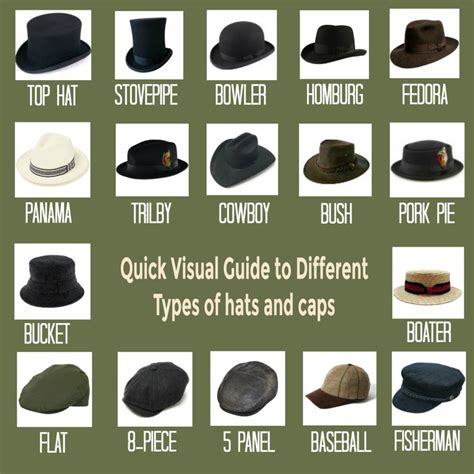 types of hats quick visual glance to different types of hats and caps