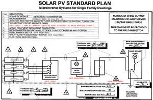 enphase micro inverter wiring diagram enphase get free image about wiring diagram