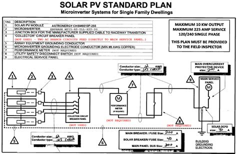 solar microinverters wiring diagram microinverters