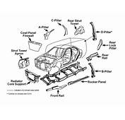 Car Frame Damage When Buying A Used  CARFAX