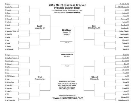 march madness mens teams 2016 march madness brackets printable ncaa march madness
