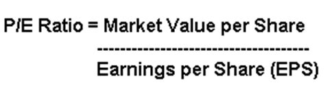 price to earnings ratio p e defintion historical values