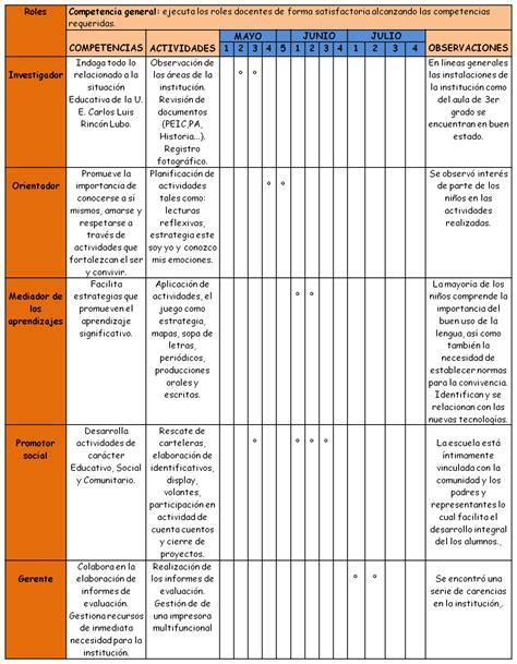 unadm cronograma de actividades diarias educar en virtudes