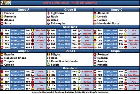 Calendario De La Calendario Y Sedes De La Uefa 2016 Uefa 2016
