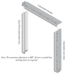 expander frame for aluminum doors hmi doors