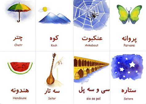 printable farsi alphabet flash cards persian alphabet a z latest hd pictures images and