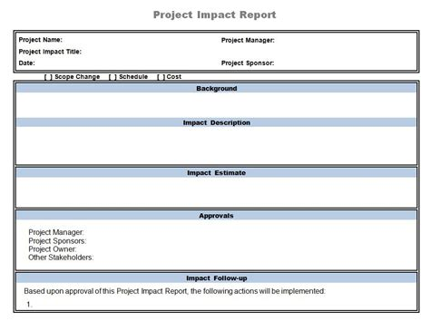 Using Sharepoint To Manage Project Changes Impacts Pm Foundations Report Request Template Word
