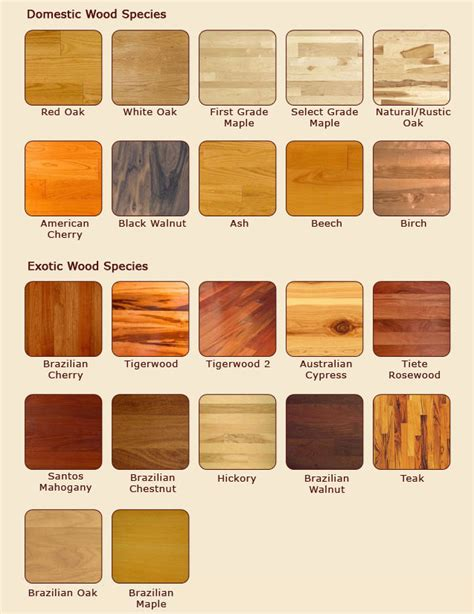 wood flooring types types of wood for furniture workable26uvo