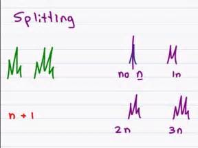 How To Read A Proton Nmr Proton Nmr How To Analyze The Peaks Of H Nmr