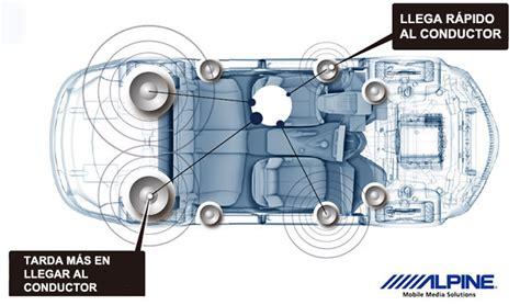 que hace un capacitor dañado la verdad sobre el capacitor sonido carro montajes de car car release date