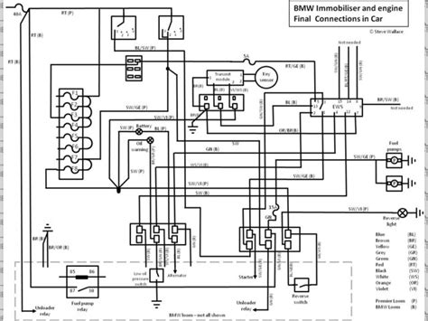 bmw e46 dme relay wiring diagrams mini relay diagram