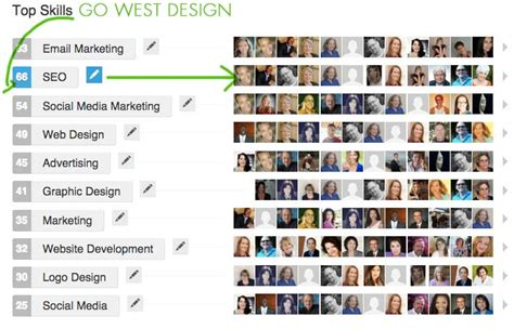 Search Optimization Companies 2 by Search Engine Optimization Companies Go West Design