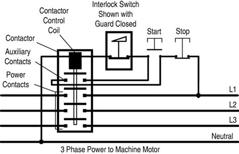 start stop contactor wiring diagram a three wire start stop circuit with start stop