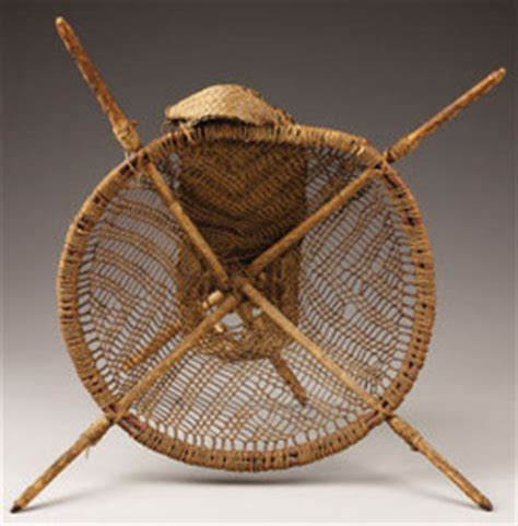 Pima County Search Agave Basket Pima Or Papago Burden Wood Frame Agave Fiber