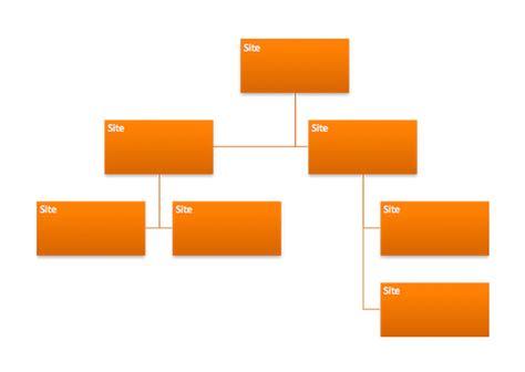 Office 365 Portal Explained Office 365 Explained Sharegate