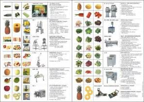kitchen tools and equipments and their uses designcorner
