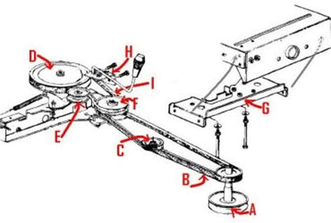 yardman lawn mower belt diagram mini pressure relief valve mini free engine image for