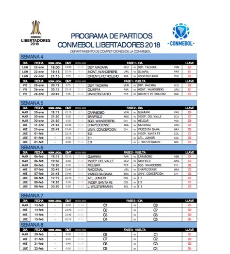 Calendario Copa Libertadores Calend 225 De Partidas Da Conmebol Libertadores 2018