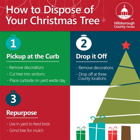 waste management christmas tree pickup