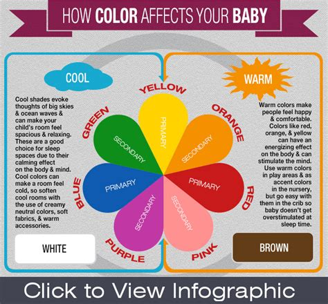 color effects on mood nursery color guide how color affects your baby s mood