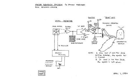 honda gcv160 shop manual pdf honda gcv160 shop manual pdf