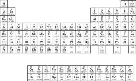 printable periodic table isotopes atoms molecules and ions