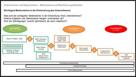 Businessplan F 252 R Startups Unternehmen Organisation Conplore Magazine Startup Organizational Chart Template