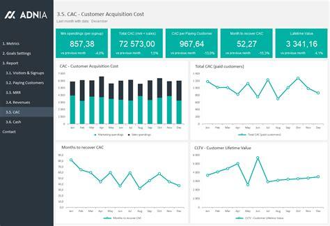 business metrics template saas metrics template saas metrics dashboard template