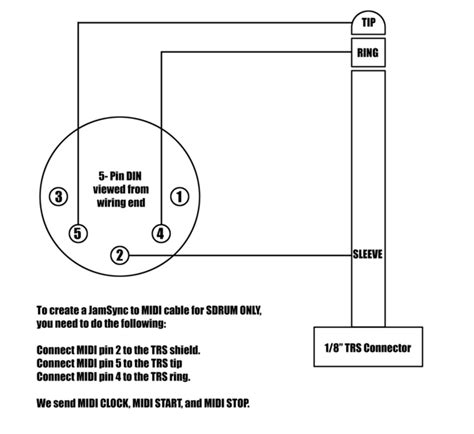 midi cable wiring diagram wiring diagram and schematics