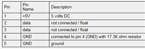 usb to obd2 schematic usb wiring diagram and circuit