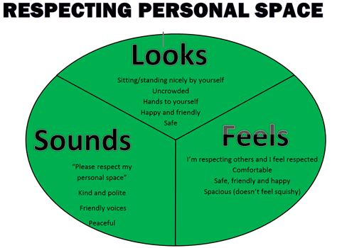 personal space c engaging hearts and minds active listening and respecting