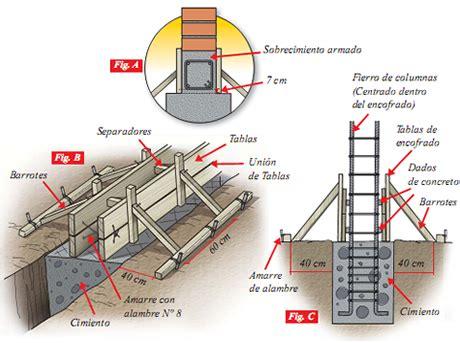diferencia entre cadenas y pilares aceros arequipa 7 2 4 encofrado de sobrecimientos