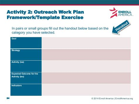Outreach Plan Template developing an outreach work plan