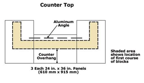 Depth Of Countertop by Kitchen Top Dimensions Kitchen Xcyyxh