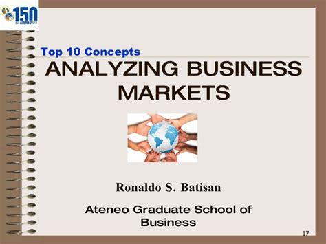 Ateneo Graduate School Mba by V47 Ch7 Business Markets Batisan Ronaldo