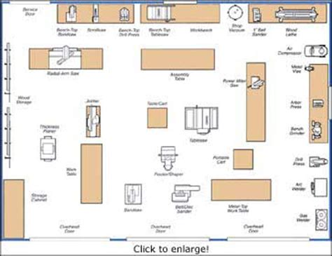home workshop plans woodworking workshop plans plans for building furniture