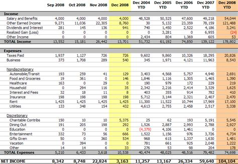 Personal Income Statement December 2008 Income Report Template
