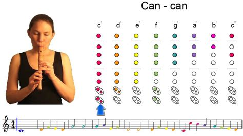 to play at a learn how to play cancan on a recorder