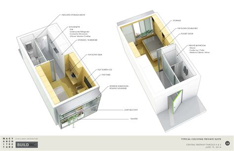 Floor Plan Tiny House by Housing Solution Build Dorm Style Nano Apartments For