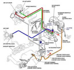 vacuum hose diagram rx8club