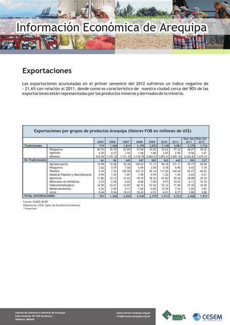 liquidacion de sueldo empleados de comercio 2016 calculo liquidacion paritarias empleados de comercio 2015