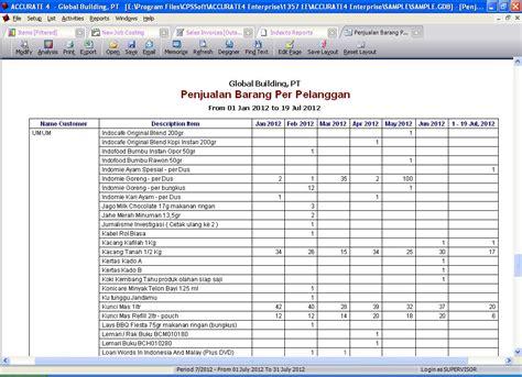 format daftar isi proposal contoh proposal hidup contoh 193