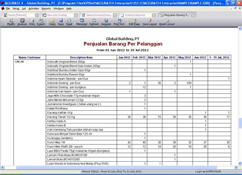 format laporan penjualan laporan penjualan per barang dalam beberapa bulan dan di