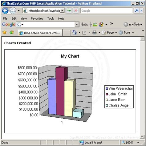 php charts graph export to gif jpg excel application