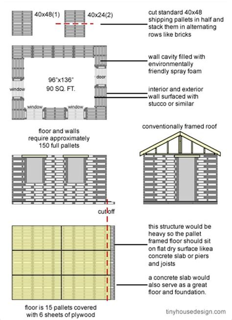 Construct Your Own House Tiny Pallet House Plans